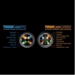 Ubiquiti ToughCable Carrier (TC-CARRIER)